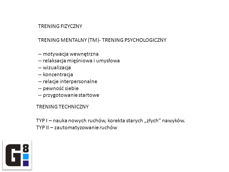 TRENING MENTALNY (TM)- TRENING PSYCHOLOGICZNY -- motywacja wewnętrzna