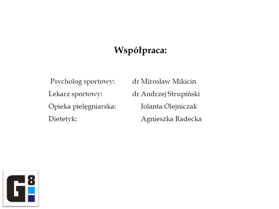 Współpraca: Psycholog sportowy: dr Mirosław Mikicin
