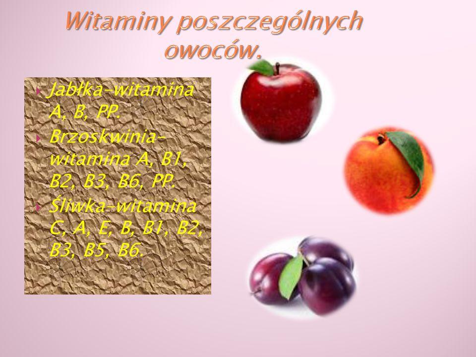 Witaminy poszczególnych owoców.