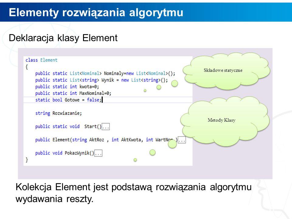 Elementy rozwiązania algorytmu