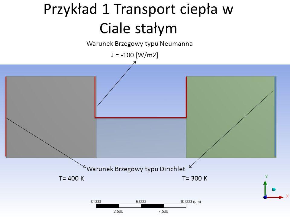 Przykład 1 Transport ciepła w Ciale stałym