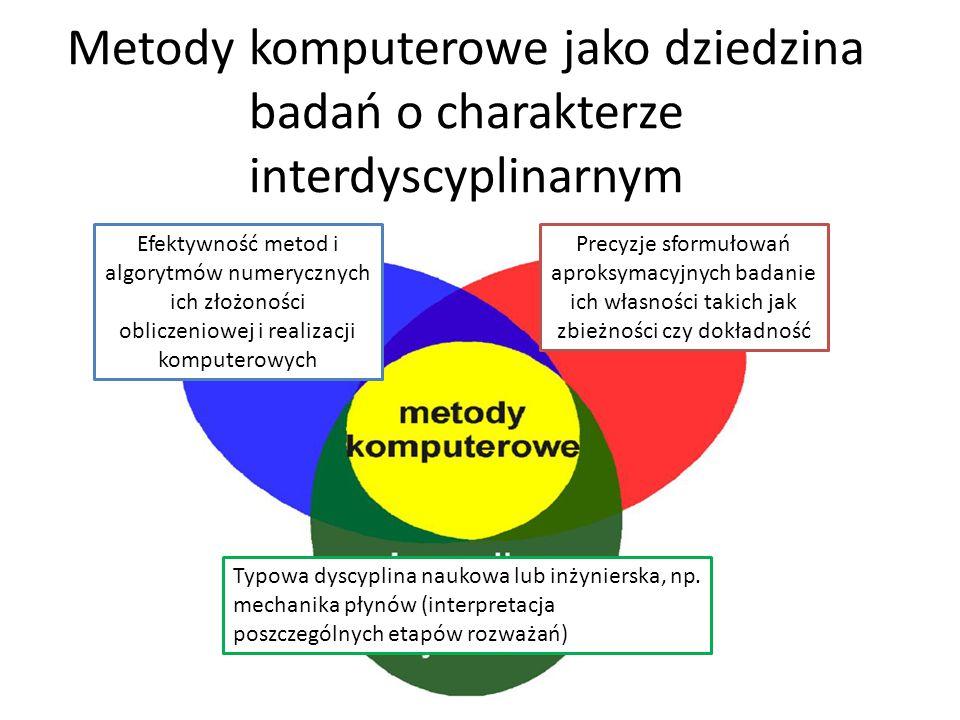 Metody komputerowe jako dziedzina badań o charakterze interdyscyplinarnym