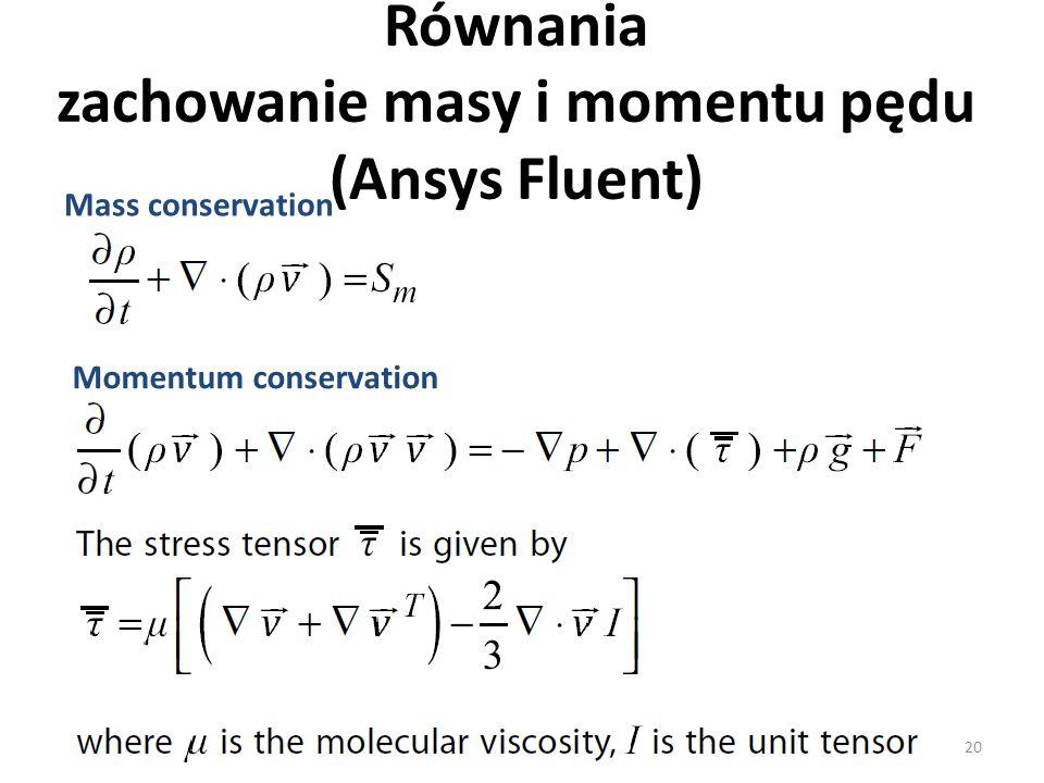 Równania zachowanie masy i momentu pędu (Ansys Fluent)