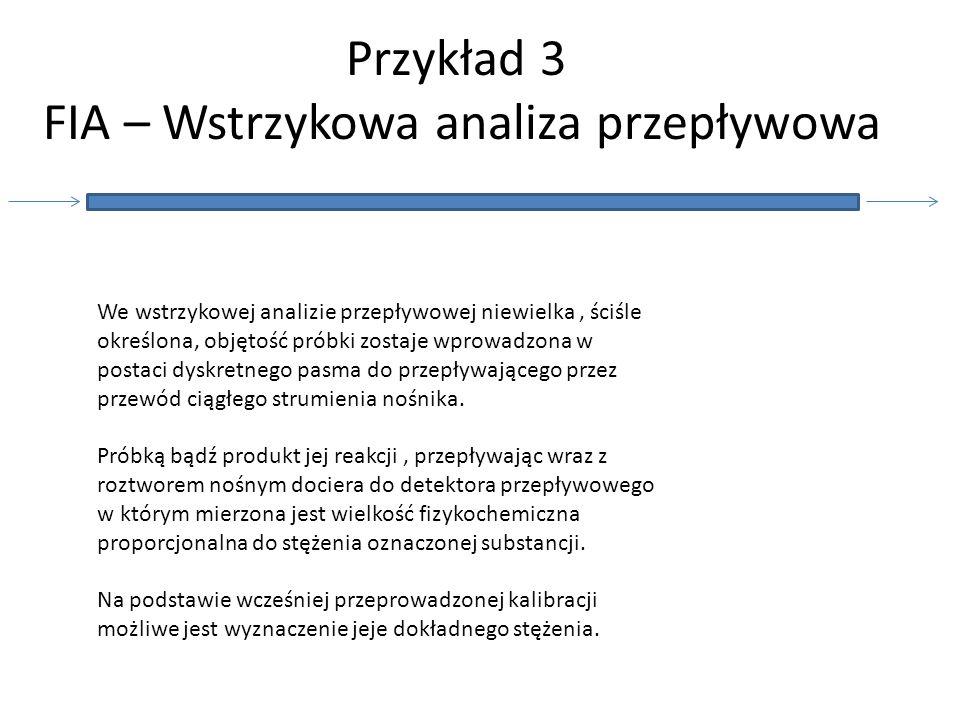 Przykład 3 FIA – Wstrzykowa analiza przepływowa