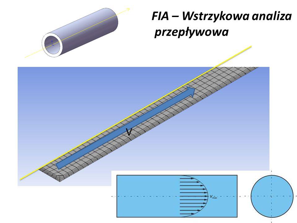 FIA – Wstrzykowa analiza przepływowa