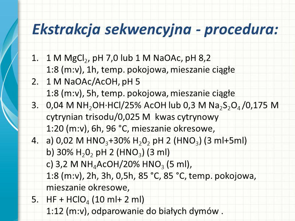 Ekstrakcja sekwencyjna - procedura: