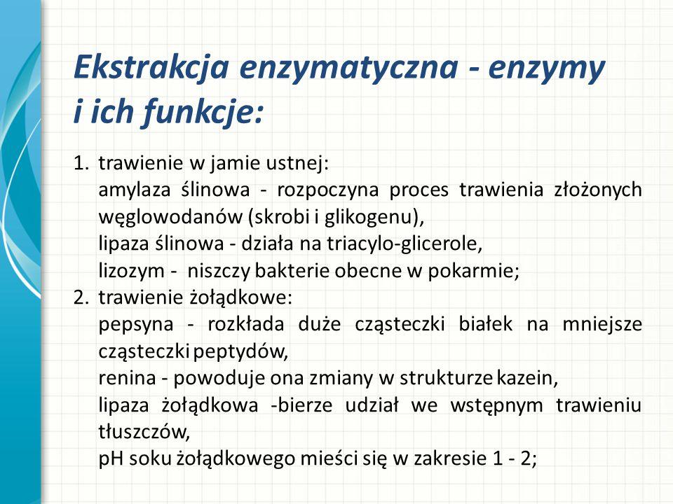 Ekstrakcja enzymatyczna - enzymy i ich funkcje: