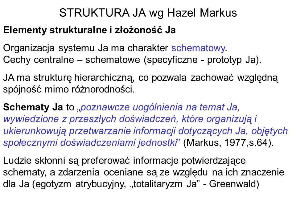 STRUKTURA JA wg Hazel Markus