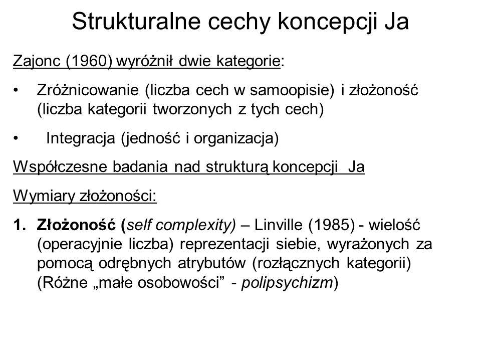 Strukturalne cechy koncepcji Ja
