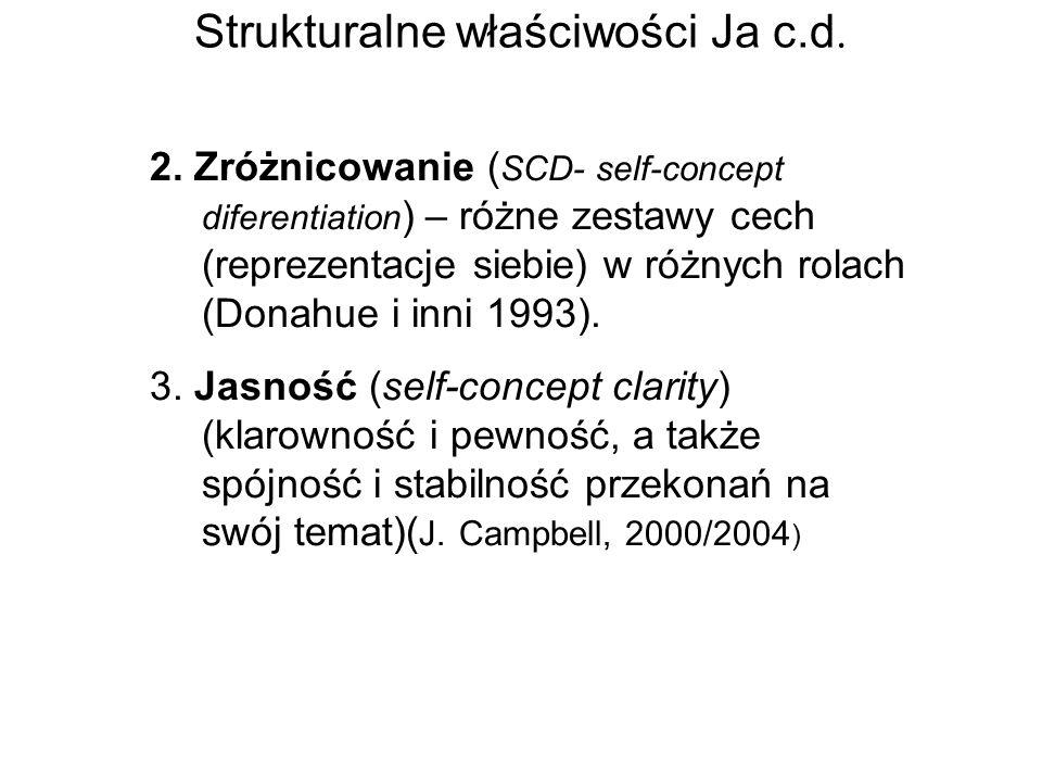 Strukturalne właściwości Ja c.d.