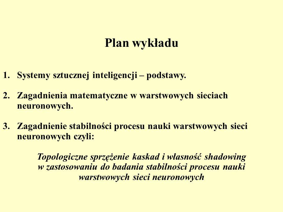 Plan wykładu Systemy sztucznej inteligencji – podstawy.