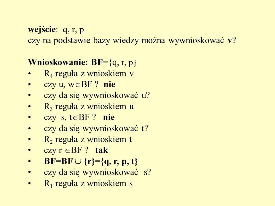 wejście: q, r, p czy na podstawie bazy wiedzy można wywnioskować v Wnioskowanie: BF={q, r, p} R4 reguła z wnioskiem v.