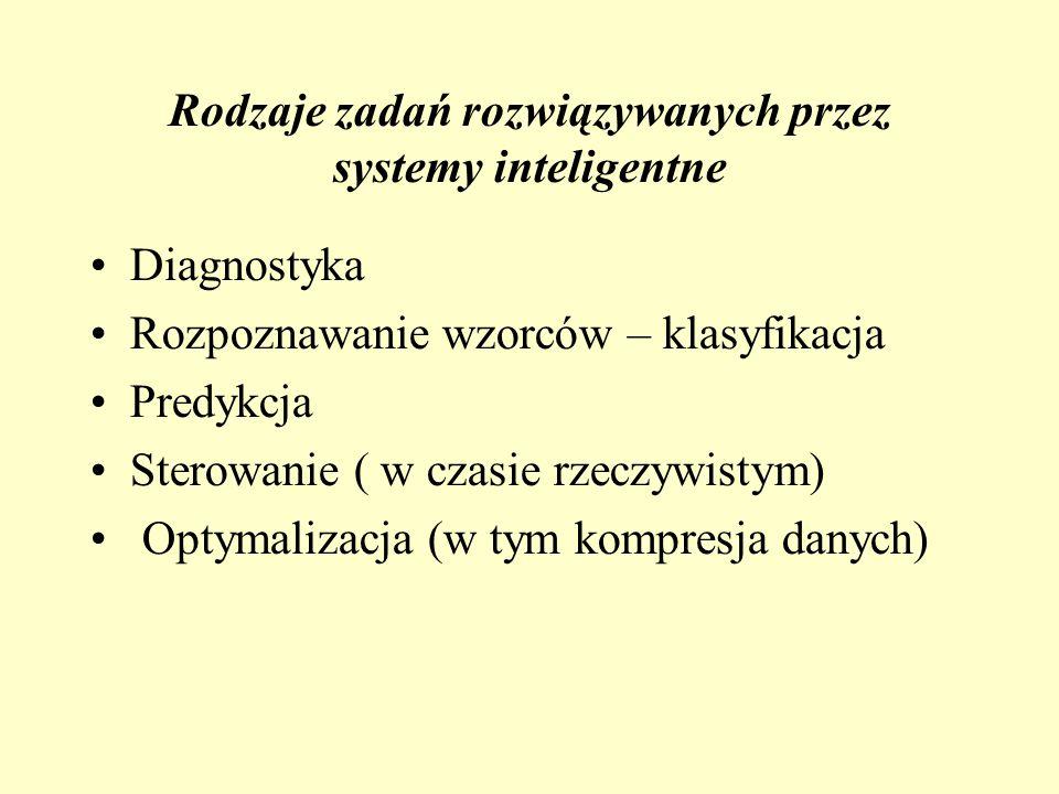 Rodzaje zadań rozwiązywanych przez systemy inteligentne