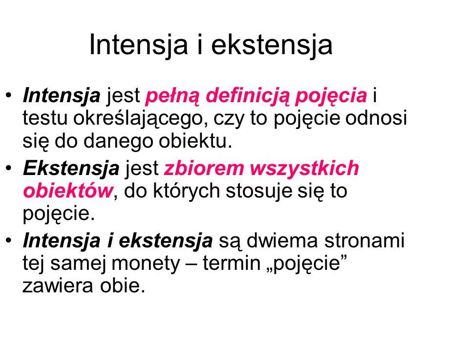 Intensja i ekstensja Intensja jest pełną definicją pojęcia i testu określającego, czy to pojęcie odnosi się do danego obiektu.