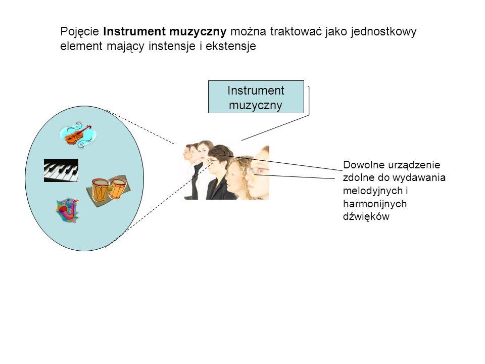 Pojęcie Instrument muzyczny można traktować jako jednostkowy element mający instensje i ekstensje