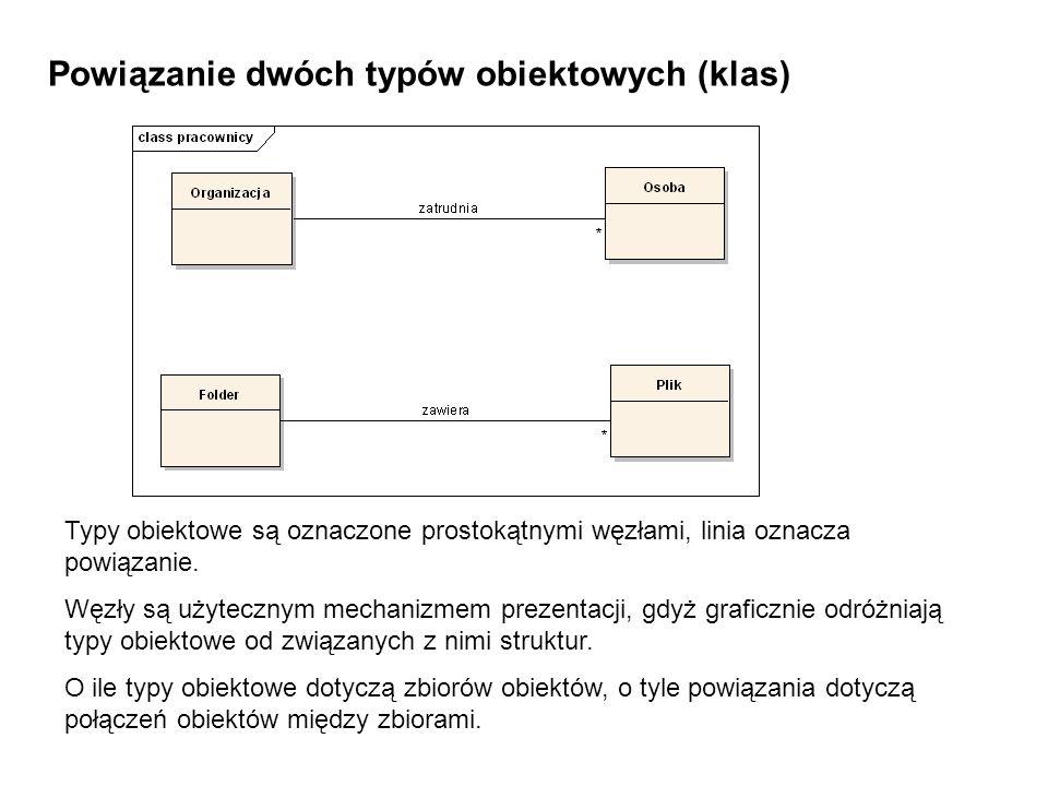 Powiązanie dwóch typów obiektowych (klas)