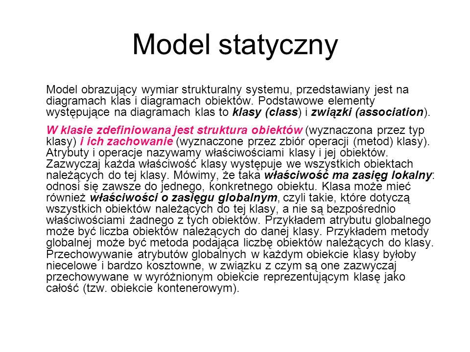 Model statyczny