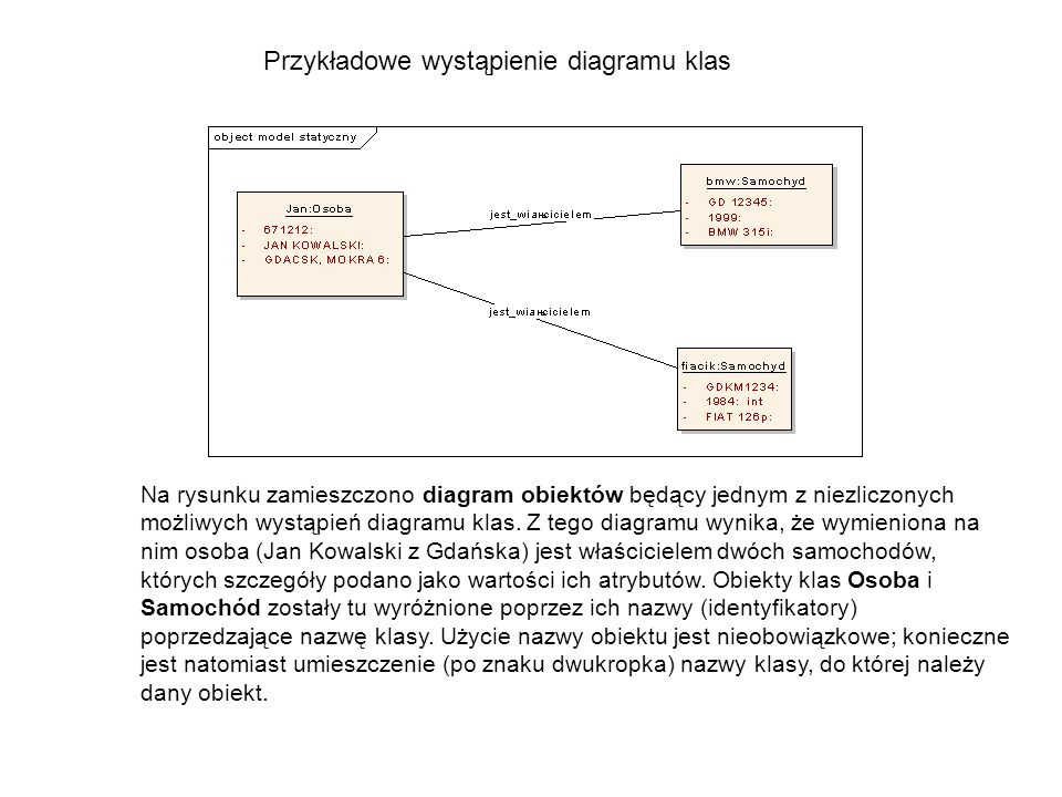 Przykładowe wystąpienie diagramu klas