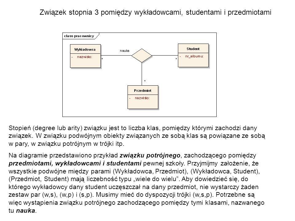Związek stopnia 3 pomiędzy wykładowcami, studentami i przedmiotami
