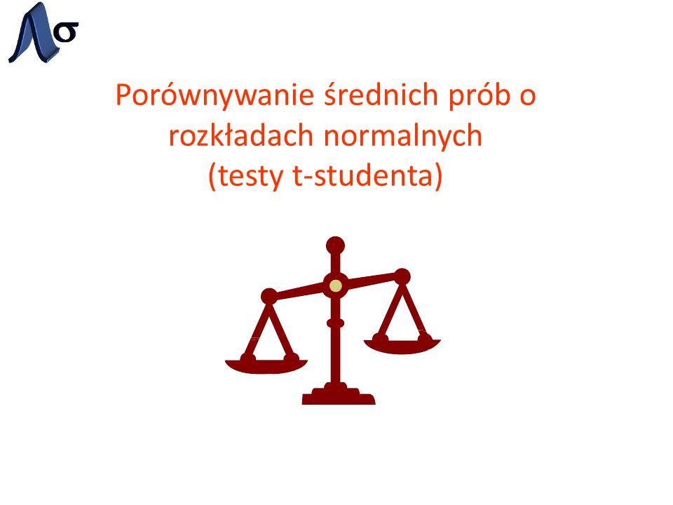Porównywanie średnich prób o rozkładach normalnych (testy t-studenta)