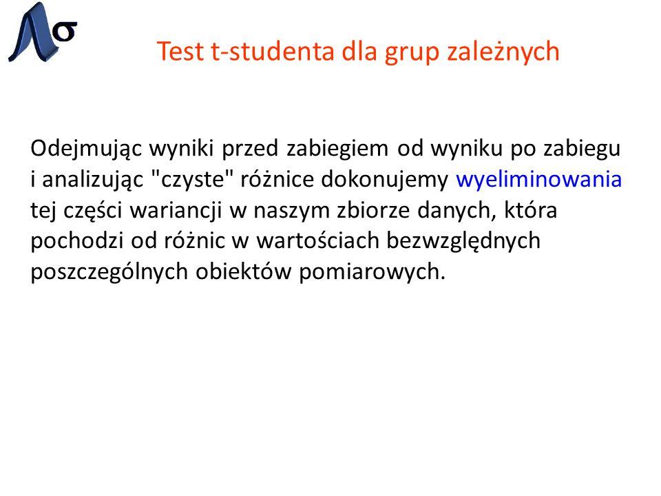 Test t-studenta dla grup zależnych