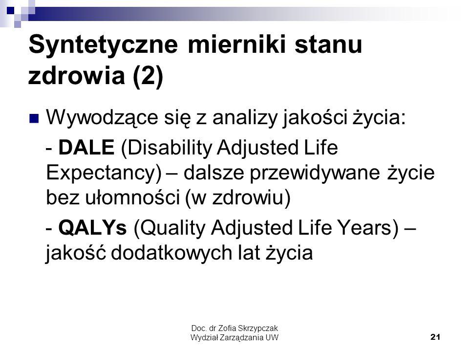 Syntetyczne mierniki stanu zdrowia (2)