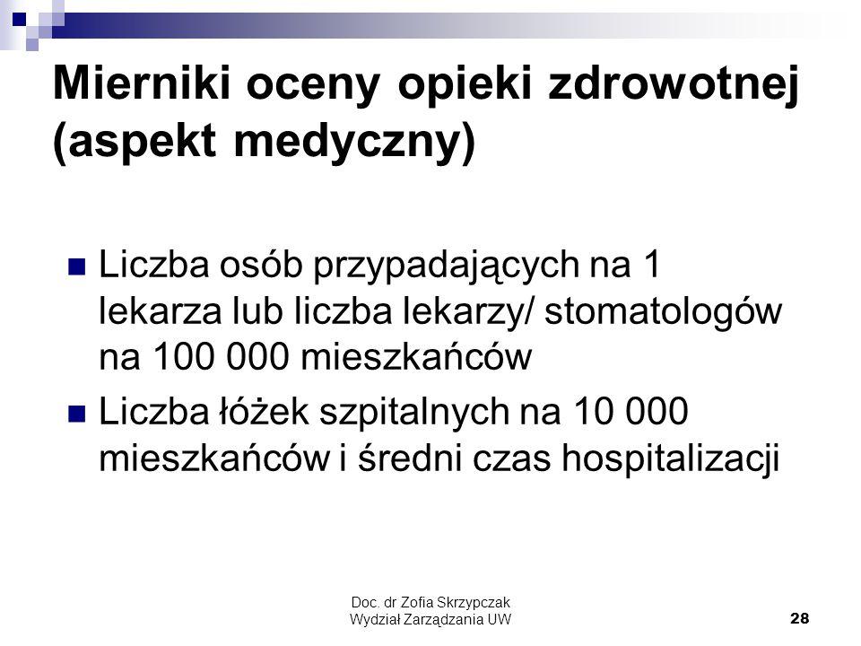 Mierniki oceny opieki zdrowotnej (aspekt medyczny)