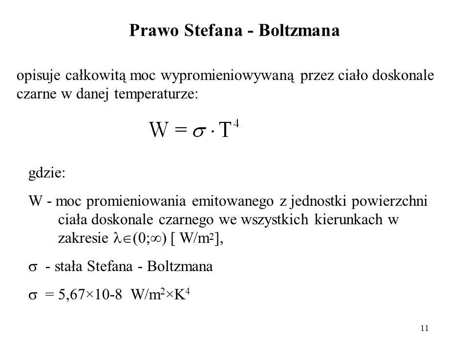 Prawo Stefana - Boltzmana