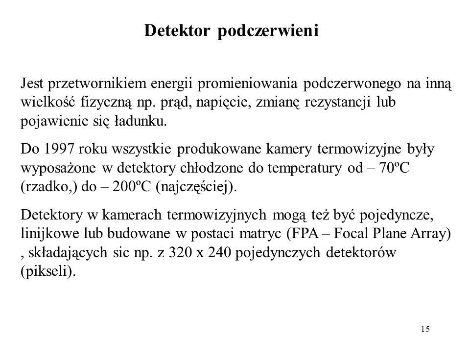 Detektor podczerwieni