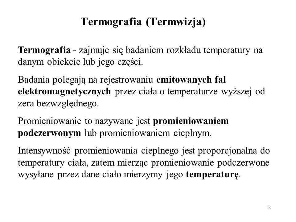 Termografia (Termwizja)