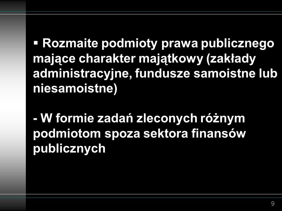 Rozmaite podmioty prawa publicznego mające charakter majątkowy (zakłady administracyjne, fundusze samoistne lub niesamoistne) - W formie zadań zleconych różnym podmiotom spoza sektora finansów publicznych