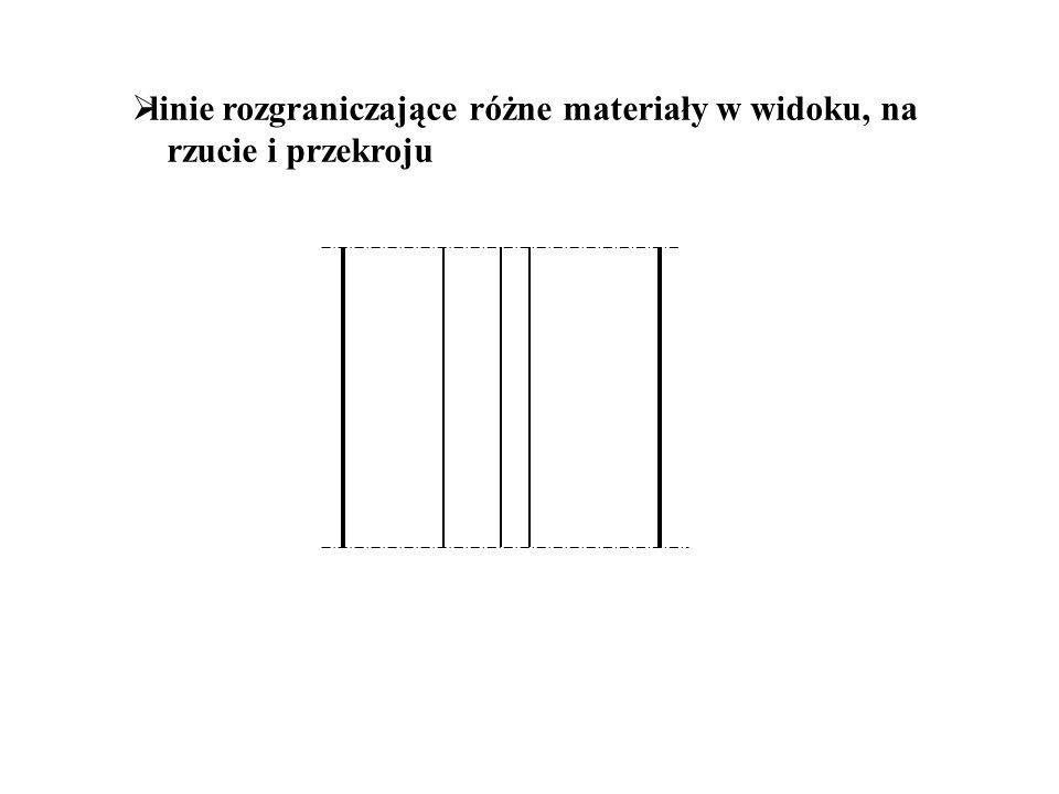 linie rozgraniczające różne materiały w widoku, na