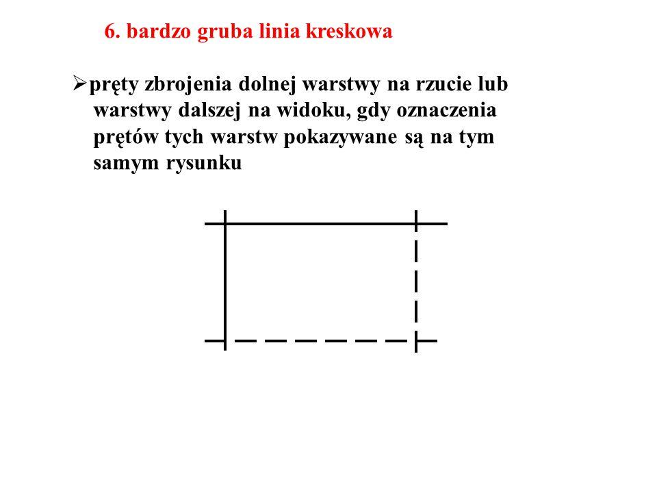 6. bardzo gruba linia kreskowa