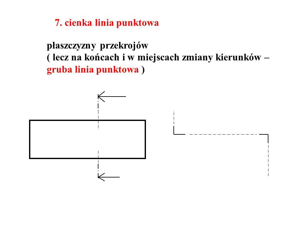 7. cienka linia punktowa płaszczyzny przekrojów.