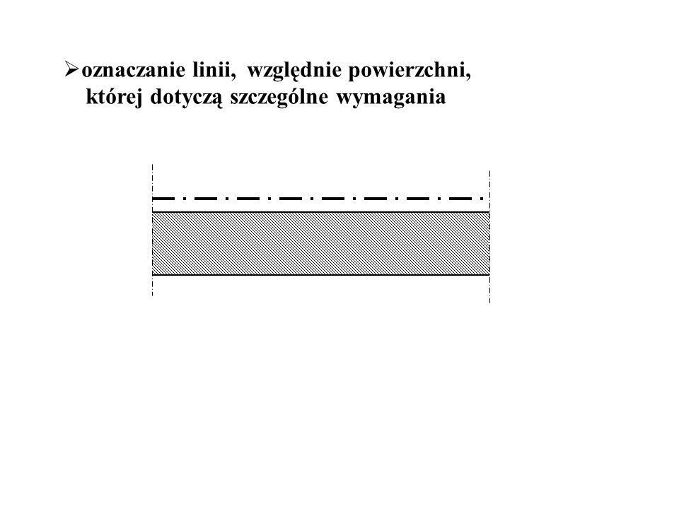 oznaczanie linii, względnie powierzchni,