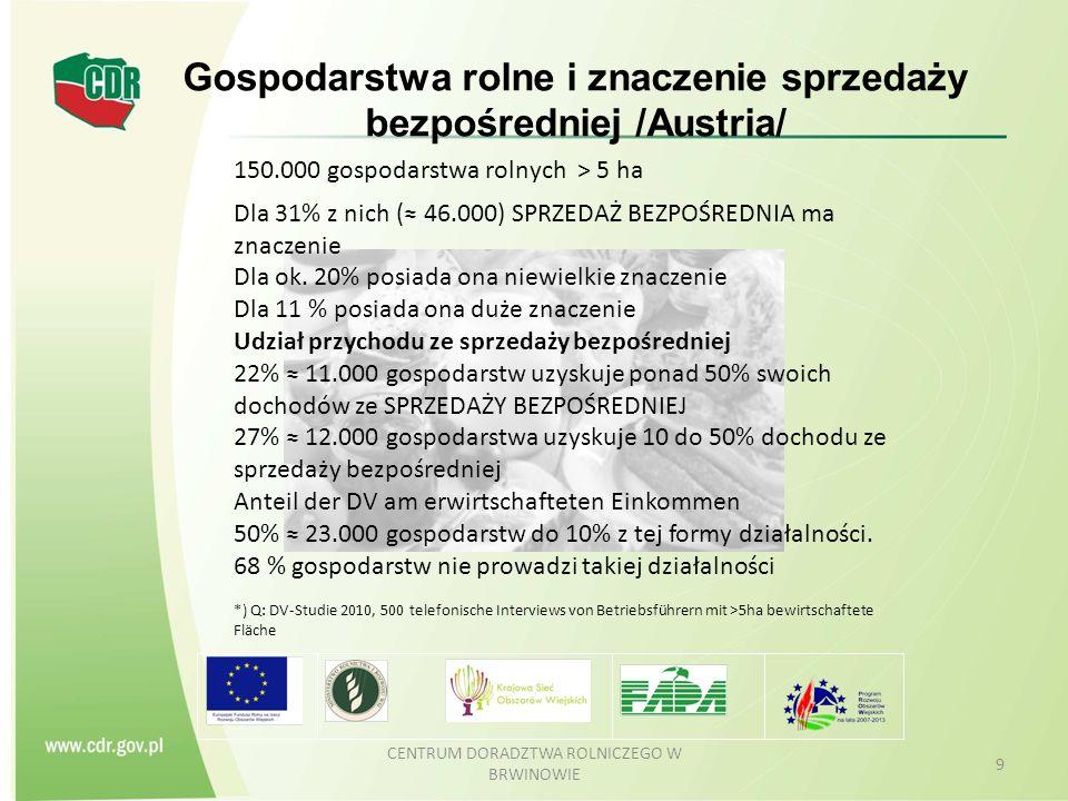 Gospodarstwa rolne i znaczenie sprzedaży bezpośredniej /Austria/