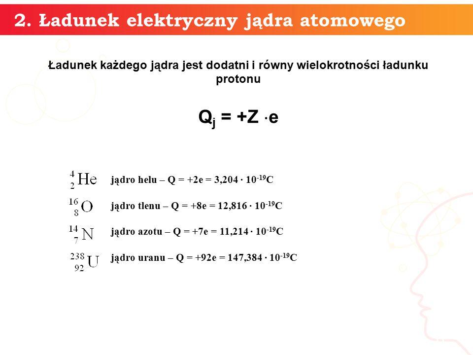 2. Ładunek elektryczny jądra atomowego