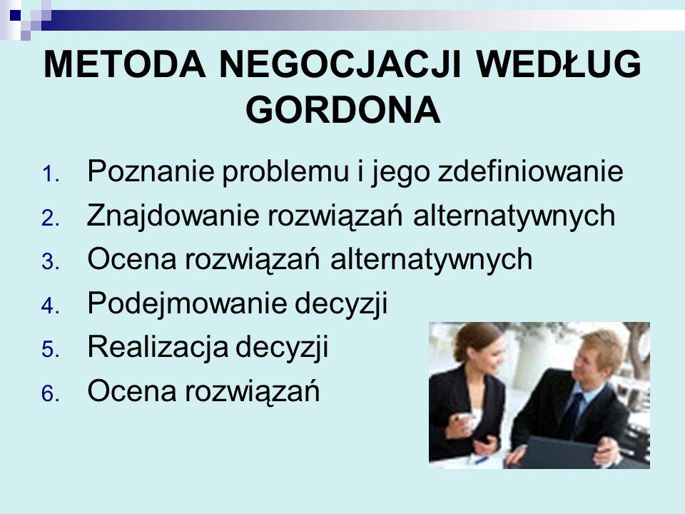 METODA NEGOCJACJI WEDŁUG GORDONA