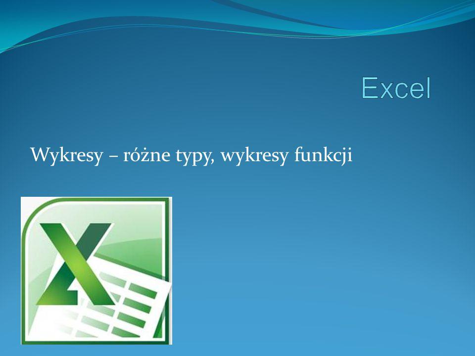Excel Wykresy – różne typy, wykresy funkcji