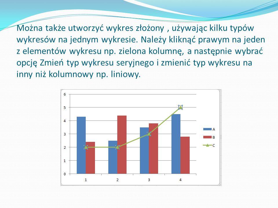 Można także utworzyć wykres złożony , używając kilku typów wykresów na jednym wykresie.