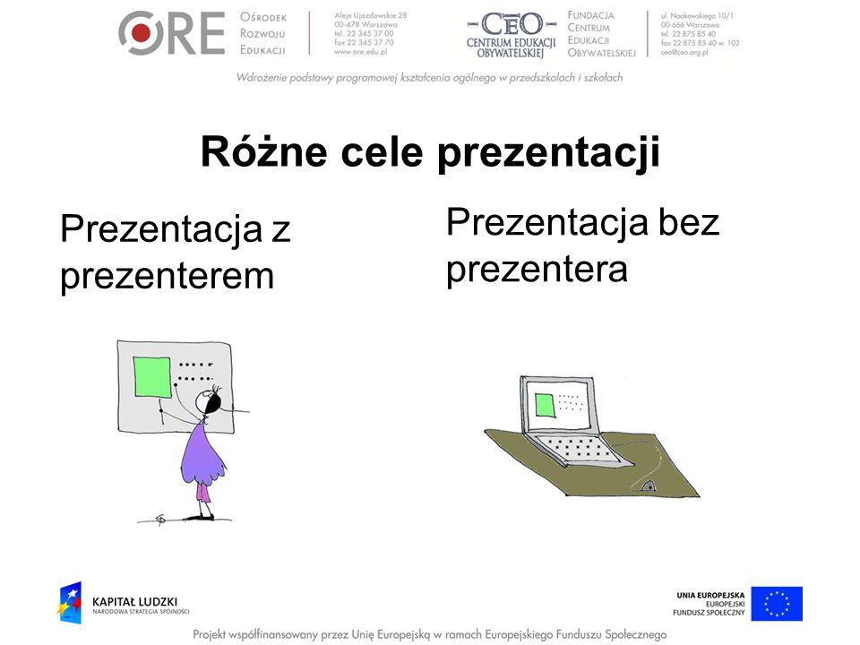 Różne cele prezentacji