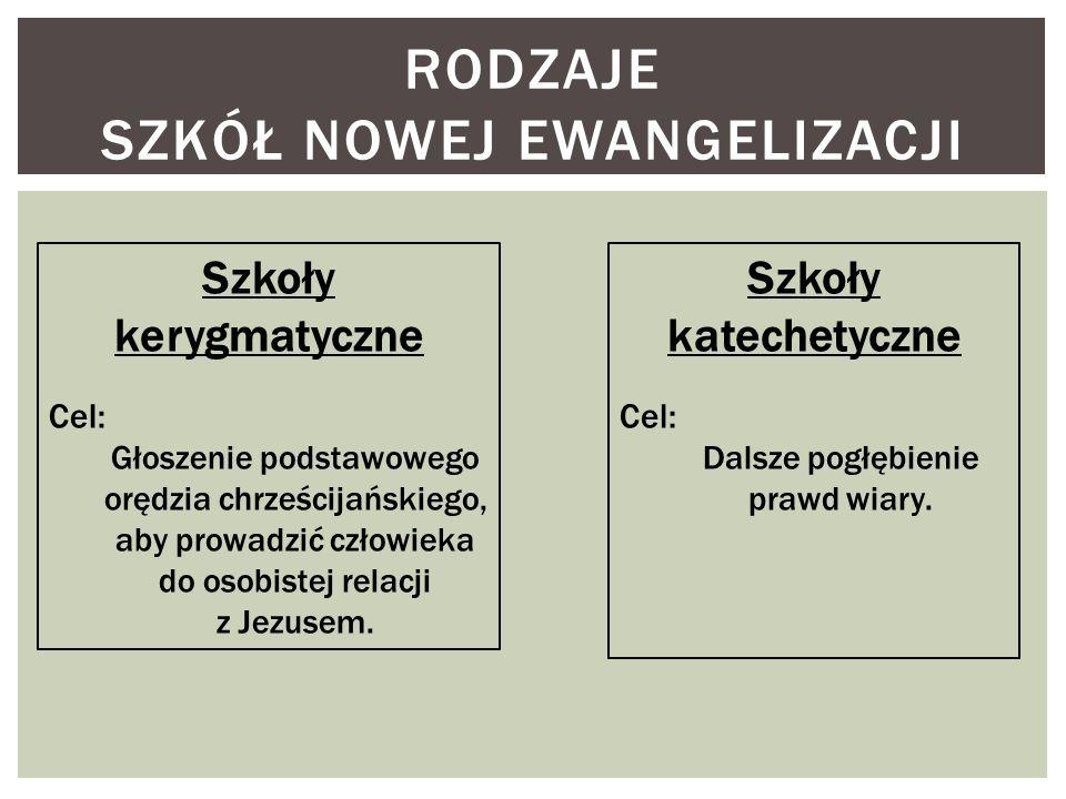 Rodzaje Szkół Nowej Ewangelizacji