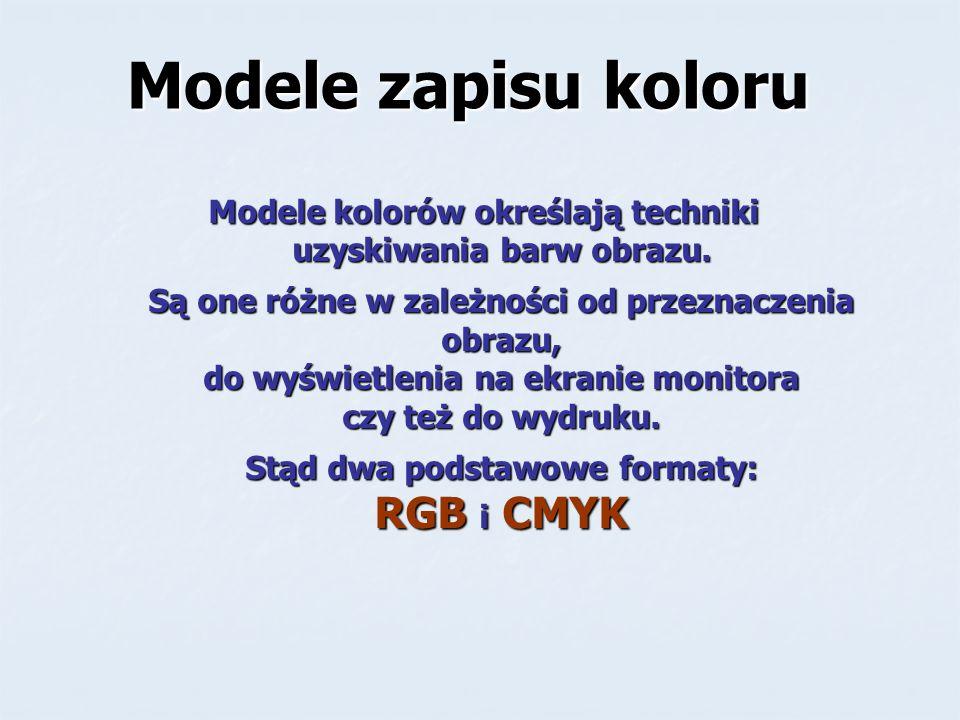 Modele zapisu koloru
