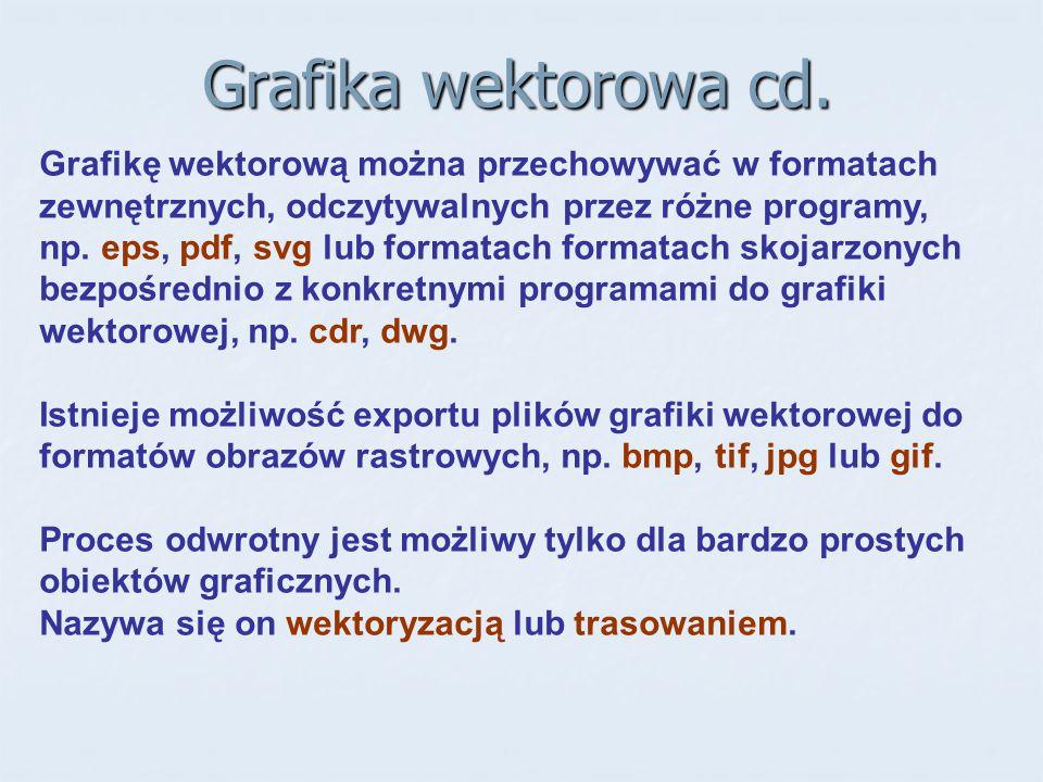 Grafika wektorowa cd.