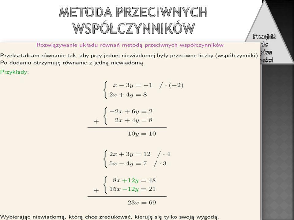 Metoda przeciwnych współczynników