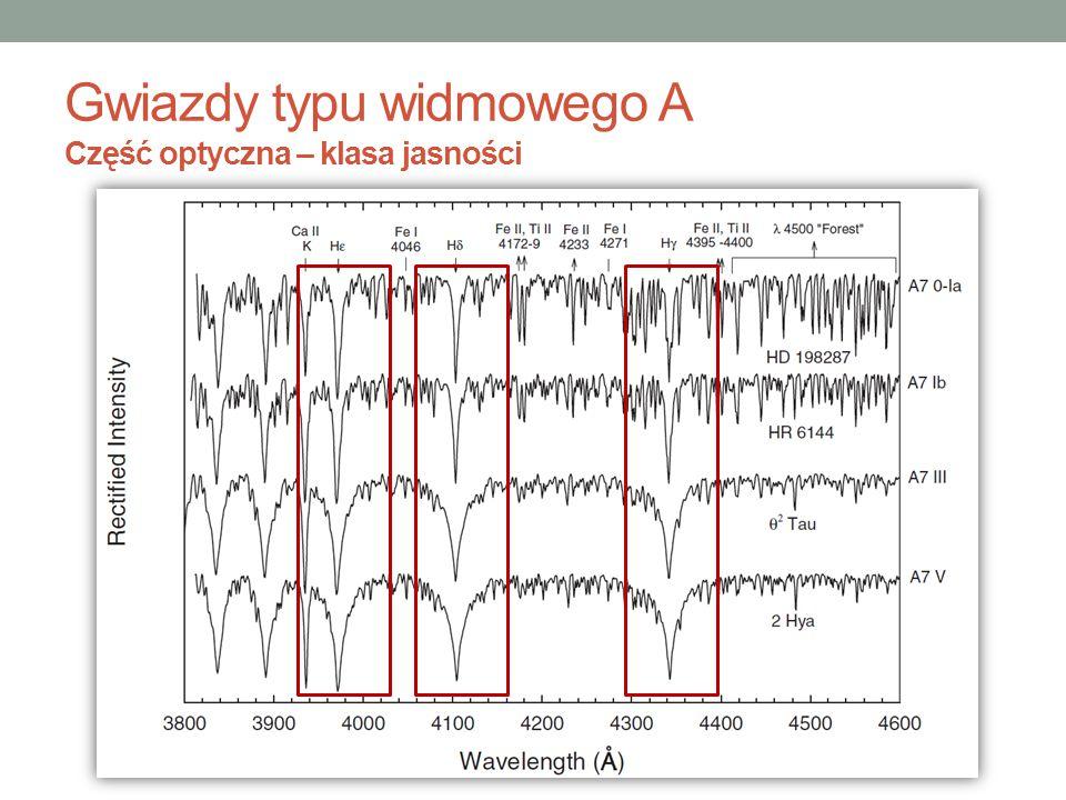 Gwiazdy typu widmowego A Część optyczna – klasa jasności