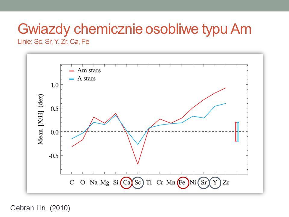 Gwiazdy chemicznie osobliwe typu Am Linie: Sc, Sr, Y, Zr, Ca, Fe