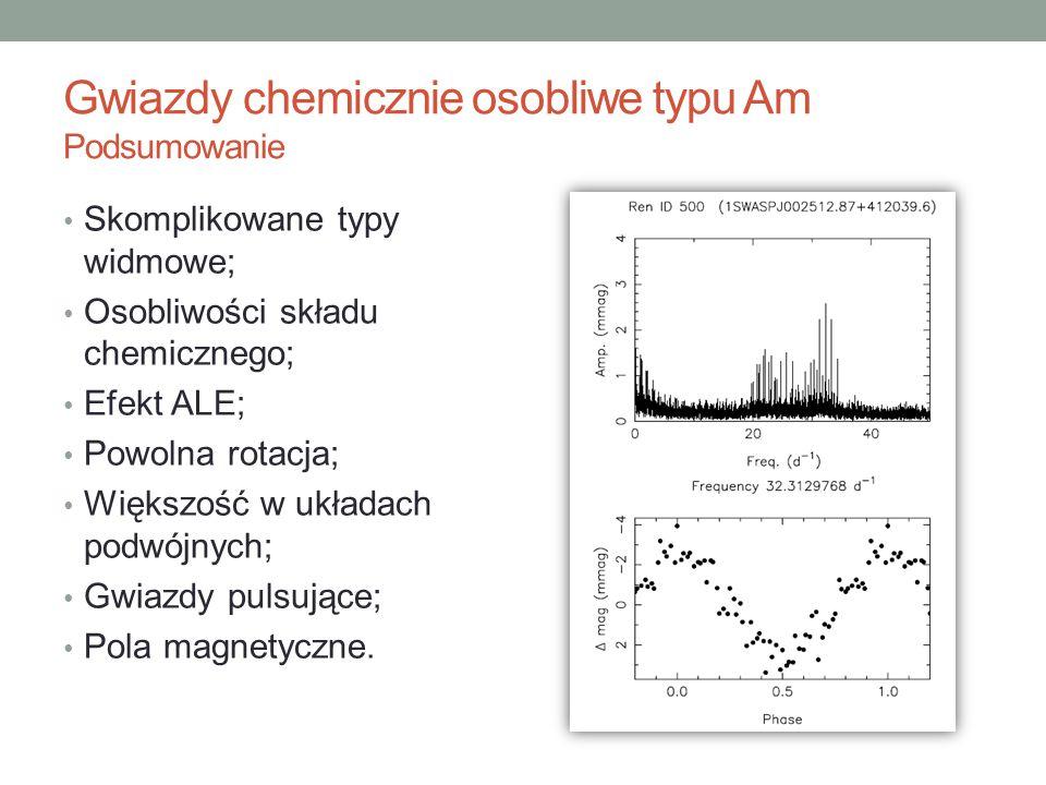 Gwiazdy chemicznie osobliwe typu Am Podsumowanie