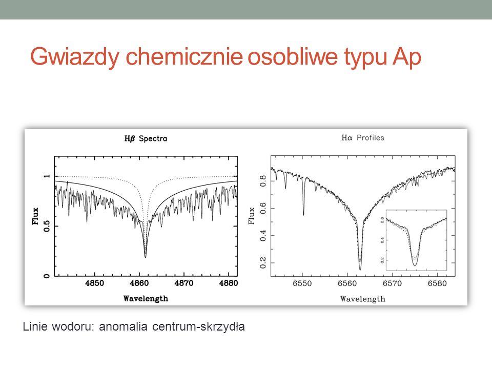 Gwiazdy chemicznie osobliwe typu Ap