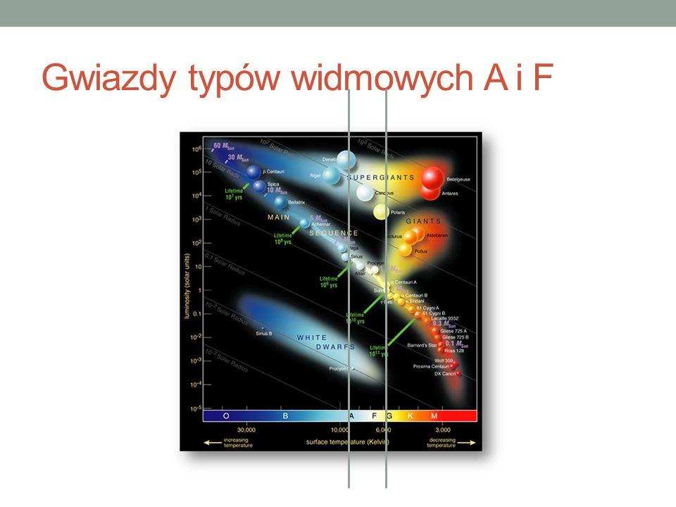 Gwiazdy typów widmowych A i F